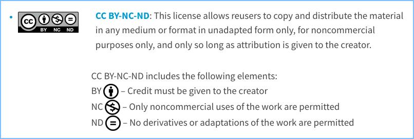 Licencia Creative Commons Mario Liani